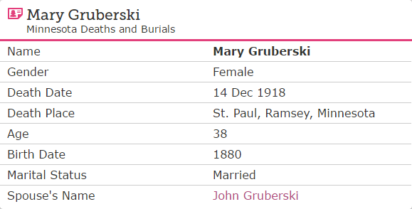 mary-gruberski-death
