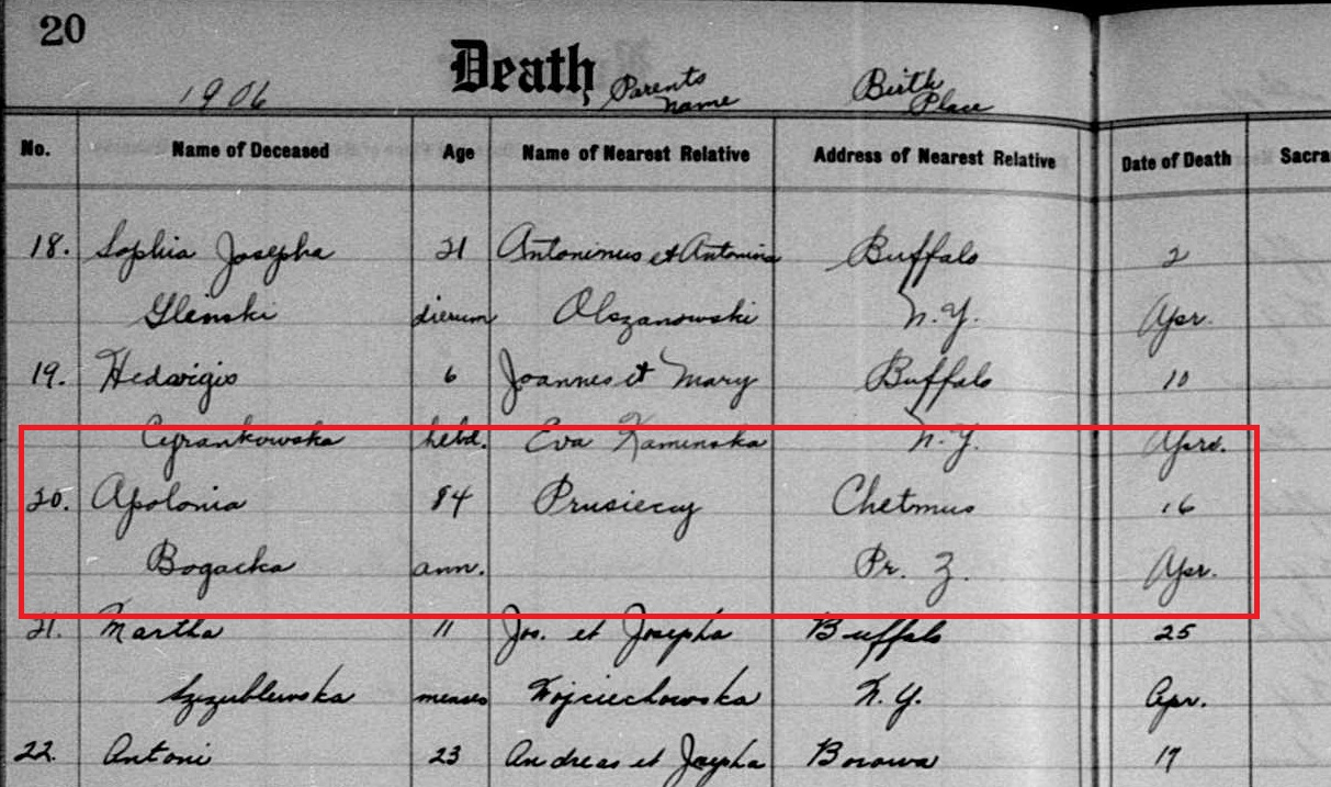 Apolonia Bogacka death 1906 marked