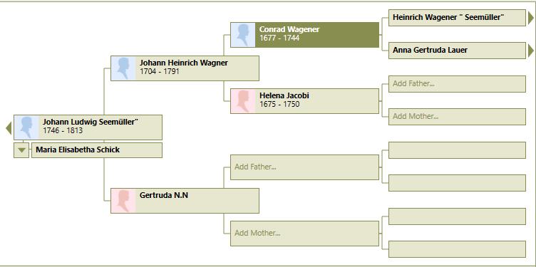Wagner family tree part 2