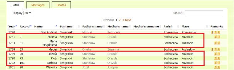 Swiecicka births
