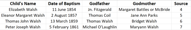 Godparents of Children of Robert and Elizabeth Walsh
