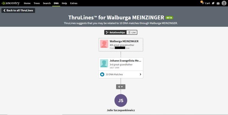 Thrulines Walburga Meinzinge3r
